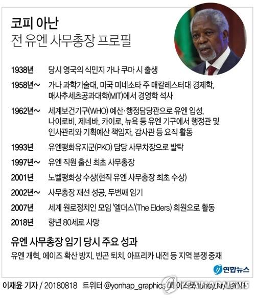 분쟁해결에 평생 헌신한 'Mr. 유엔'…역대총장 중 '최고' 평가