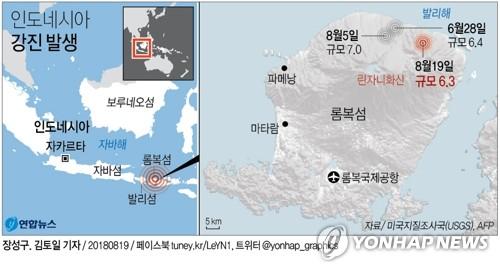 인도네시아 롬복서 또 규모 6.3 지진(종합)