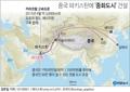 [그래픽] 중국, 파키스탄에 '중화도시' 건설 계획