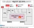 [그래픽] 인천 '세일전자' 공장 화재 발화 위치