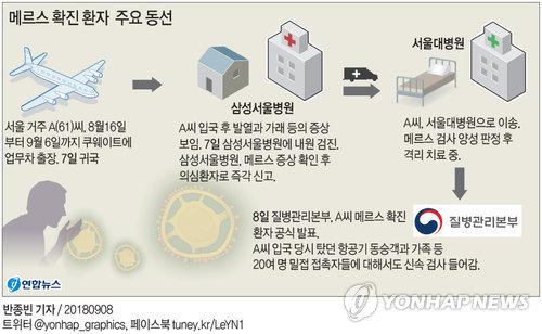 [그래픽] 3년만에 발생한 '메르스' 환자 주요 동선
