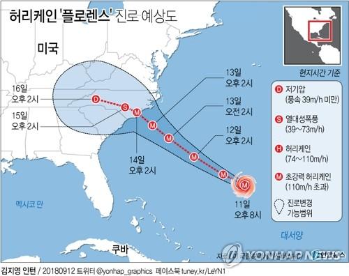 [그래픽] 초강력 허리케인 플로렌스 예상 진로