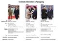 Sommets intercoréens de Pyongyang