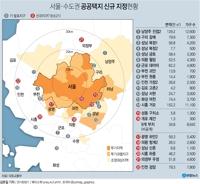 [그래픽] 서울ㆍ수도권 공공택지 신규 지정 현황