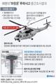 [그래픽] 해병대 '마린온' 추락사고 중간조사결과