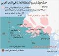 جدل حول ترسيم المنطقة العازلة في البحر الغربي