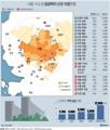 [그래픽] 서울ㆍ수도권 공공택지 신규 지정 현황(종합)