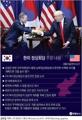 한미정상, 북미정상회담·종전선언 깊게 논의