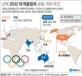 2020년 도쿄올림픽 예선부터 남북 공동참가 추진