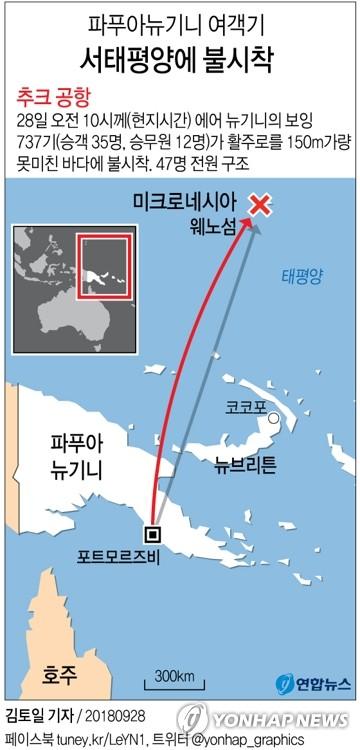 [그래픽] 서태평양서 여객기 불시착, 47명 전원 구조