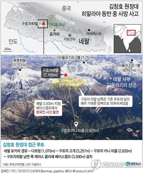 [그래픽] 김창호 원정대, 히말라야 등반 중 사망 사고