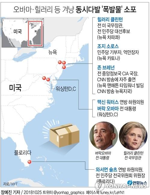 反트럼프 진영 조준 폭발물 소포에 美 발칵…중간선거 파장 촉각