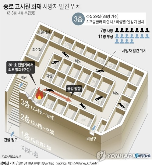 [그래픽] 종로 고시원 화재 사망자 발견 위치