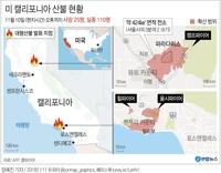 [그래픽] 미 캘리포니아 산불 현황(종합2)