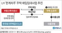[그래픽] LH '한계차주' 주택 매입임대사업 추진