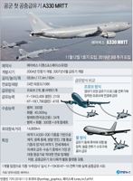 [그래픽] 공군 첫 공중급유기 도착…전투기 작전시간 1시간 늘어난다