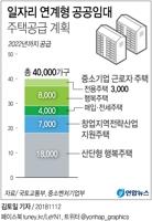 [그래픽] 일자리 연계형 주택 4만 가구 공급