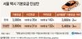 [그래픽] 서울시 택시 기본요금 인상안 확정