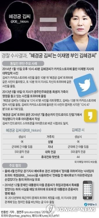 경찰 혜경궁 김씨=이재명 부인 김혜경씨… 내일 검찰 송치