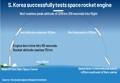 S. Korea successfully tests Nuri space rocket engine