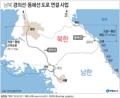 동해선 도로 북측구간 현장점검 남측 실무진 방북