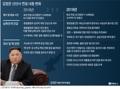 김정은 신년사 '비핵화 재천명·조건없는 개성공단 재개'