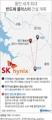 '120조 투입' 용인 세계최대 반도체 클러스터 건설 계획