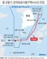 중 군용기, 한국방송식별구역(KADIZ) 진입