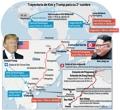 Trayectoria de Kim y Trump para su 2ª cumbre