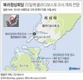 북러정상회담 25일께 블라디보스토크서 개최 전망