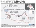 'DMZ 평화의길' 철원구간 개방