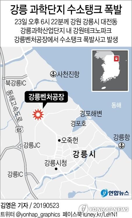 """강릉 과학단지 수소탱크 폭발…""""3명 사망·3명 중상·1명 매몰""""(종합)"""