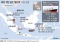 북한 석탄 실은 '동탄호' 이동 상황