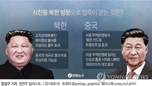 """中매체, 시진핑 방북 집중 조명…""""세계가 주목"""""""