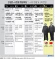 김정은-시진핑 정상회담 1~4차 현황 및 5차 전망