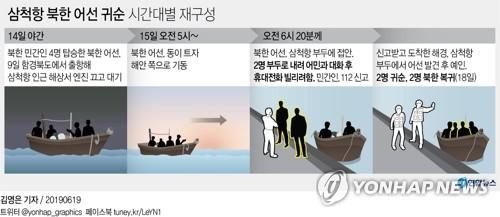 """""""'뻥 뚫린' 해안경계 육군의 책임""""…여전히 풀리지 않는 의문점"""