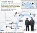 시진핑 방북 예상 일정