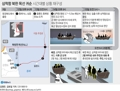 삼척항 북한 목선 귀순 시간대별 상황 재구성(종합)