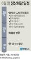 [그래픽] 6월 말 정상회담 일정
