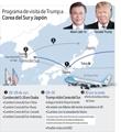 Programa de visita de Trump a Corea del Sur y Japón