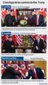 Cronología de las cumbres entre Kim y Trump