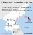 N. Korea fires 2 unidentified projectiles