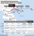 Corea del Norte lanza proyectiles desde Yeonghung hacia el mar del Este