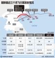朝鲜最近三个月飞行器发射情况