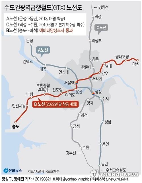 경기도, GTX-B 예타 통과로 3개 노선 시너지 기대