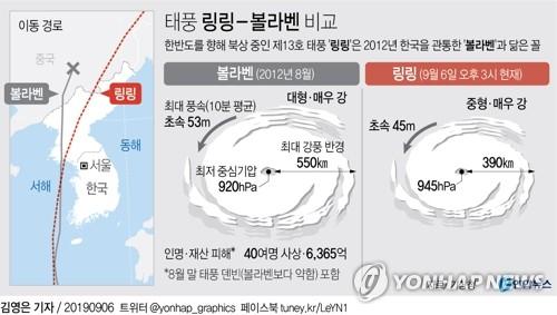 """北, 태풍 북상에 긴장…""""큰 피해 준 2012년 볼라벤과 비슷"""""""