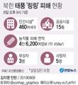 북한 태풍 '링링' 피해 현황