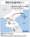북한 미상 발사체 발사(종합)