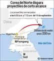 Corea del Norte dispara proyectiles de corto alcance