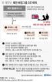 미 재무부, 북한 해킹그룹 3곳 제재